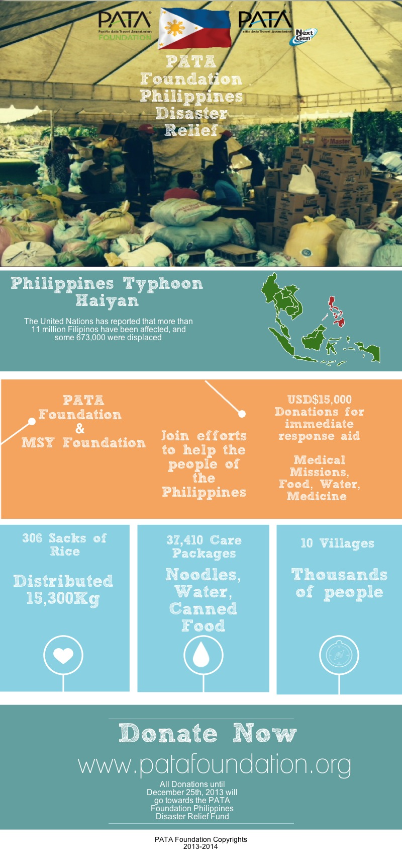 Philippines Disaster Relief - Infographic